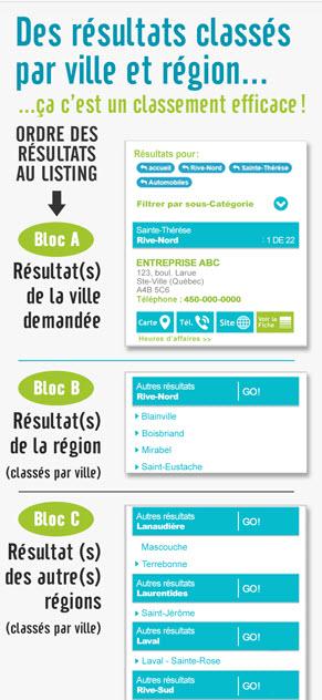 referencement web entreprises du quebec