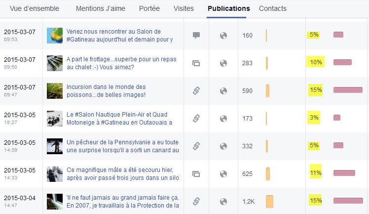 taux-engagement-des-fans-sur-page-facebook