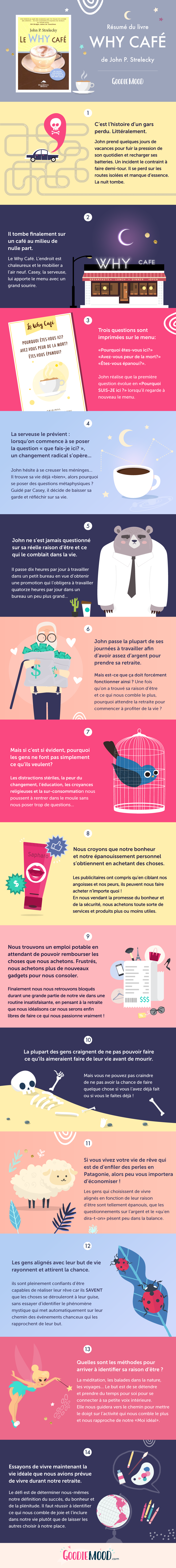 infographie_elodie_why_cafe